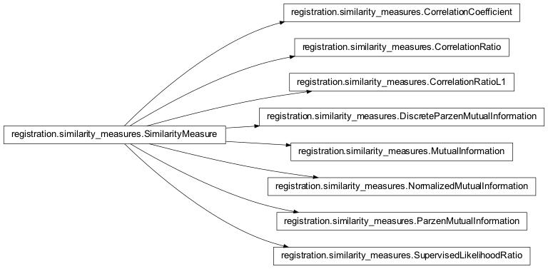 Neuroimaging in Python — NIPY Documentation