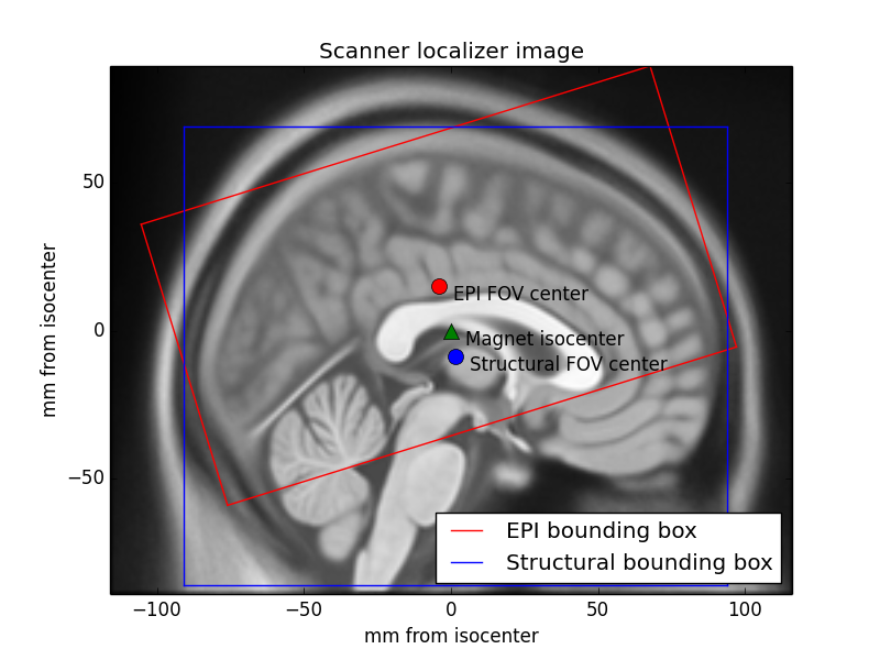 Neuroimaging in Python — NiBabel 2 5 0 documentation